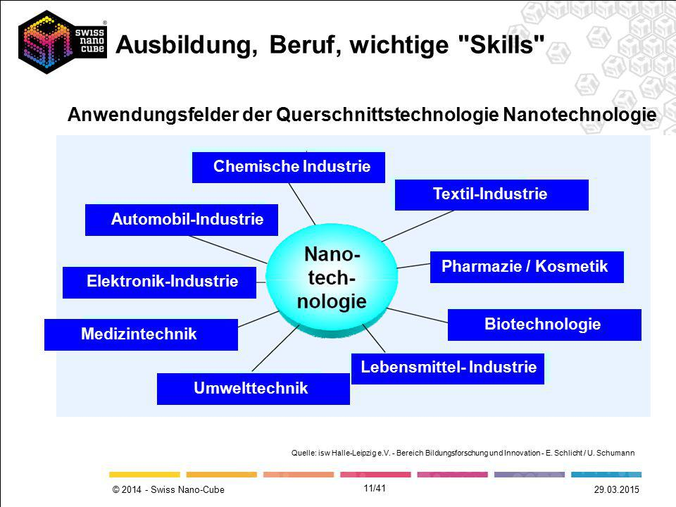 Ausbildung, Beruf, wichtige Skills