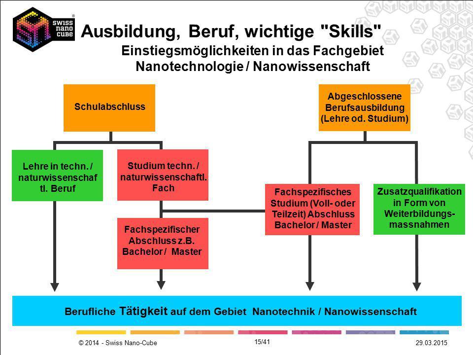 Abgeschlossene Berufsausbildung (Lehre od. Studium)