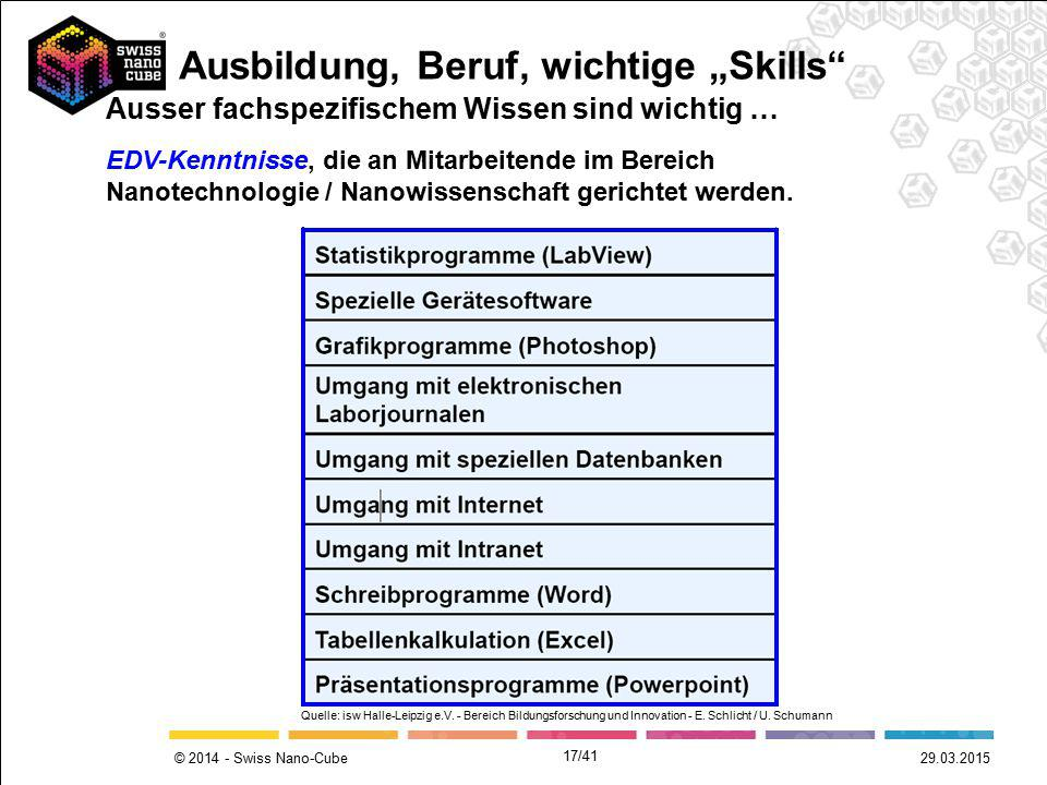 """Ausbildung, Beruf, wichtige """"Skills"""