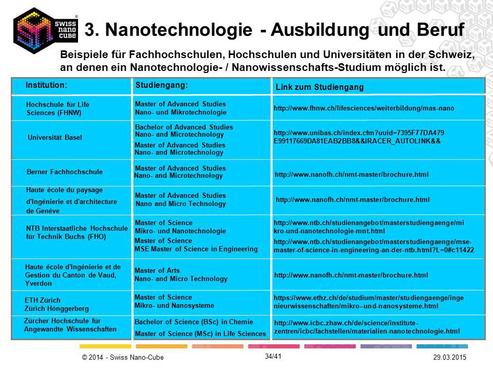 Nano- and Microtechnology Nano and Micro Technology