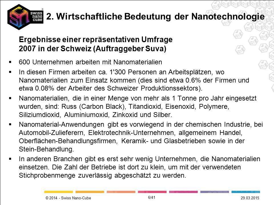 2. Wirtschaftliche Bedeutung der Nanotechnologie