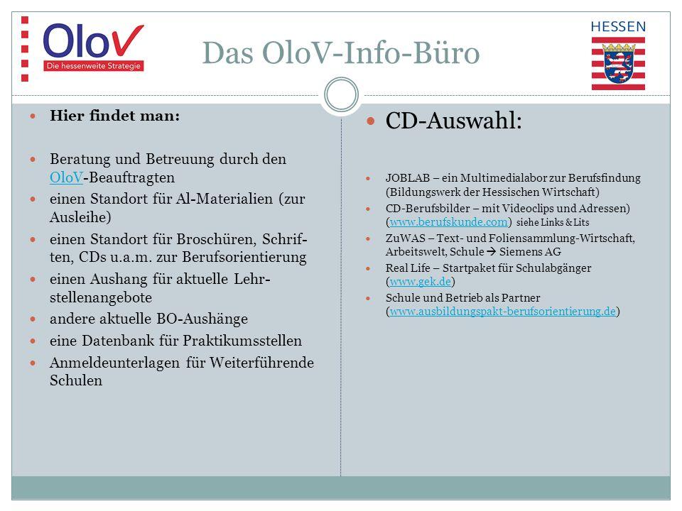 Das OloV-Info-Büro CD-Auswahl: Hier findet man:
