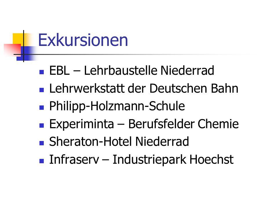 Exkursionen EBL – Lehrbaustelle Niederrad