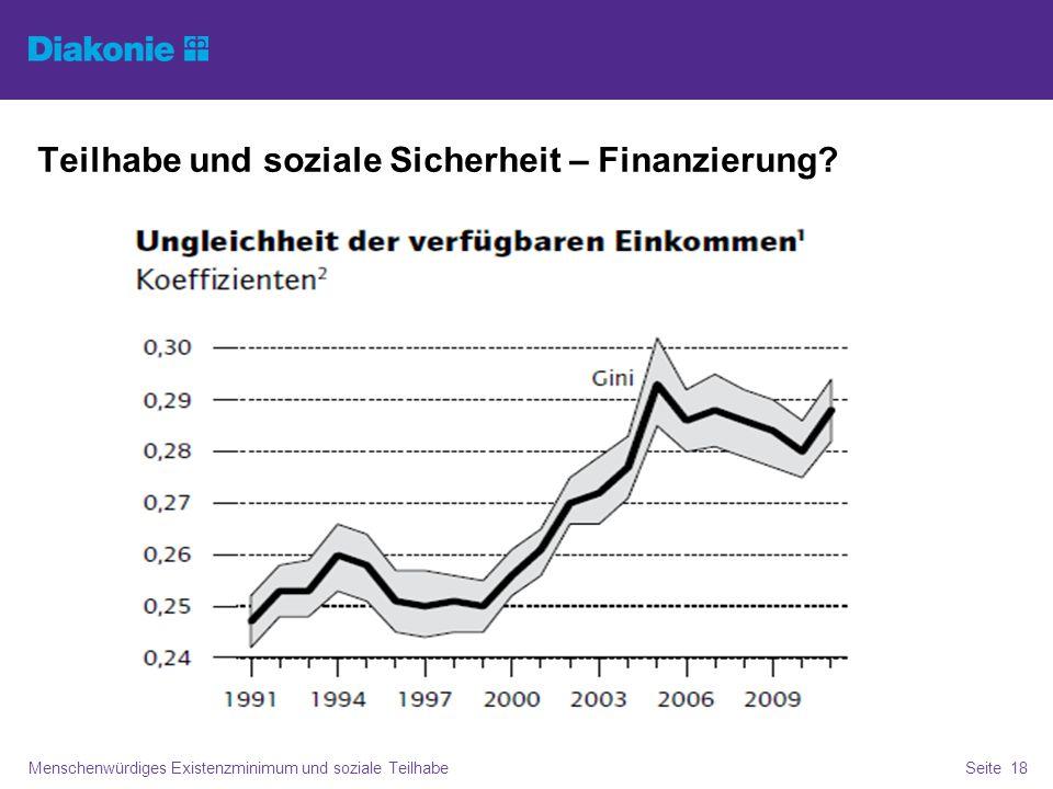 Teilhabe und soziale Sicherheit – Finanzierung