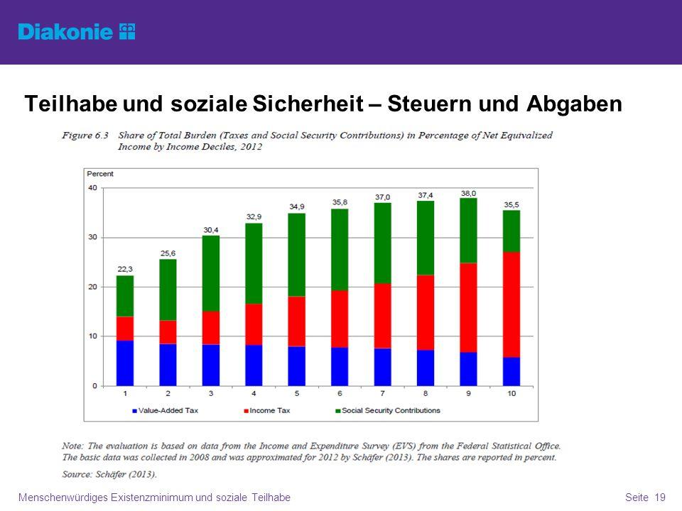 Teilhabe und soziale Sicherheit – Steuern und Abgaben