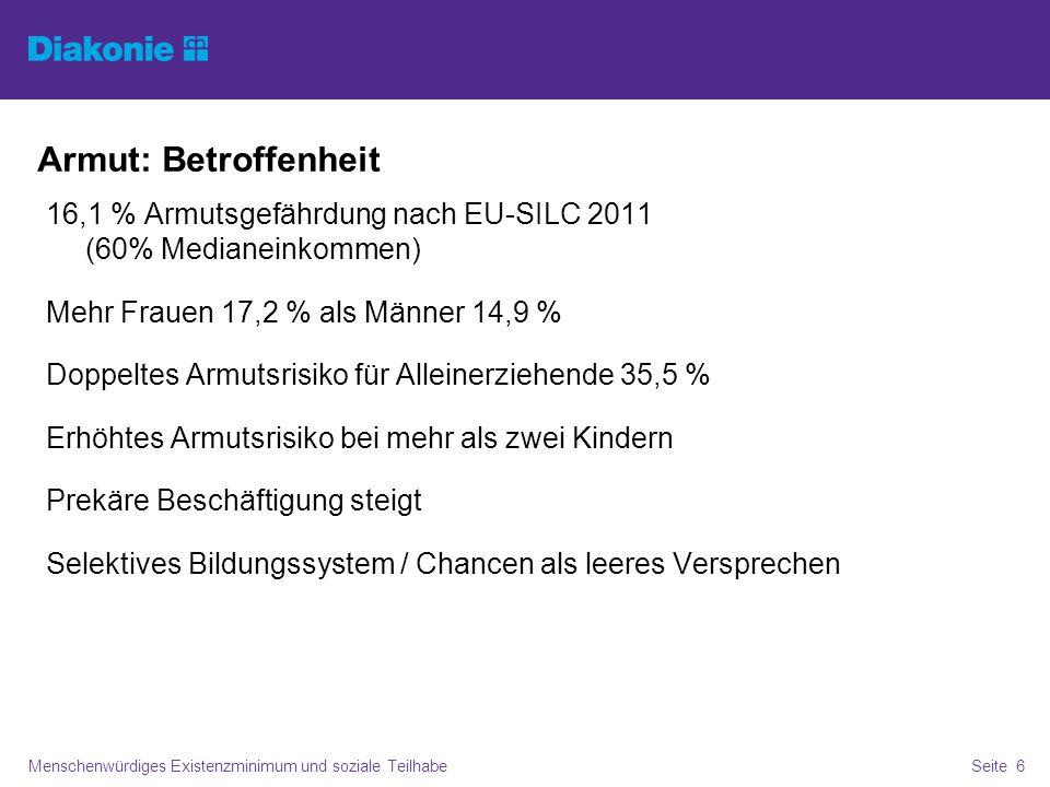 Armut: Betroffenheit 16,1 % Armutsgefährdung nach EU-SILC 2011 (60% Medianeinkommen) Mehr Frauen 17,2 % als Männer 14,9 %