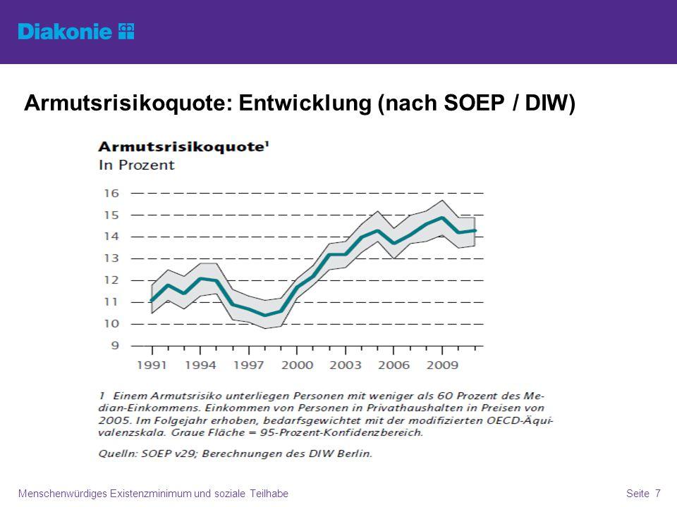 Armutsrisikoquote: Entwicklung (nach SOEP / DIW)
