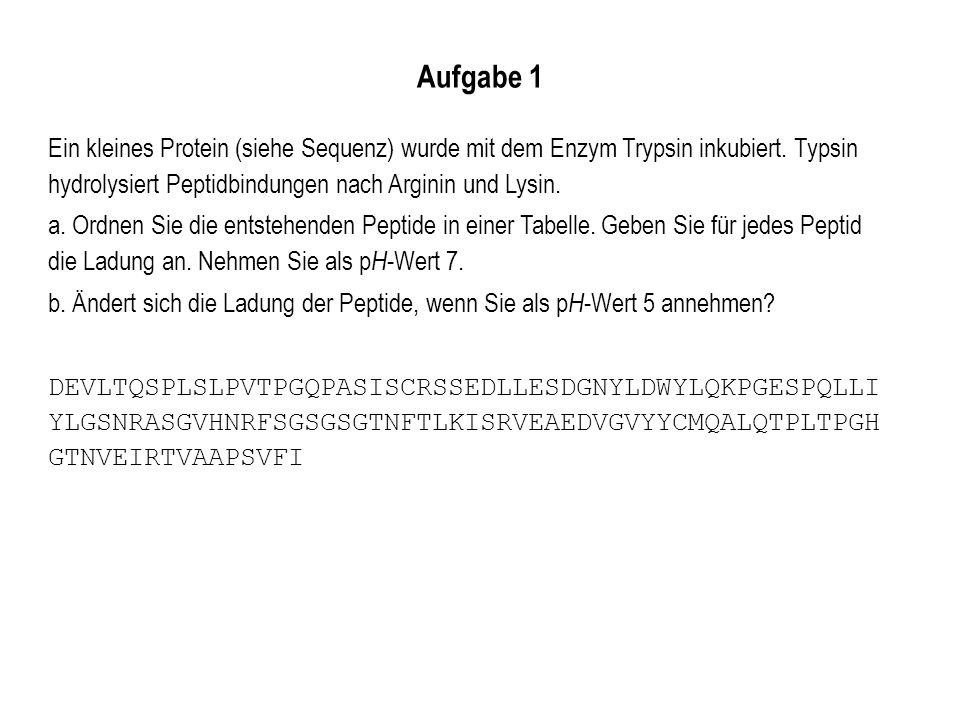 Aufgabe 1 Ein kleines Protein (siehe Sequenz) wurde mit dem Enzym Trypsin inkubiert. Typsin hydrolysiert Peptidbindungen nach Arginin und Lysin.
