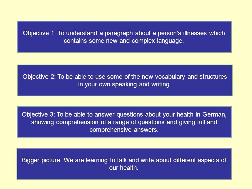 Objective 1: To understand a paragraph about a person's illnesses which contains some new and complex language.