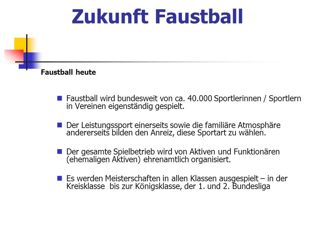 Zukunft Faustball Faustball heute. Faustball wird bundesweit von ca. 40.000 Sportlerinnen / Sportlern in Vereinen eigenständig gespielt.