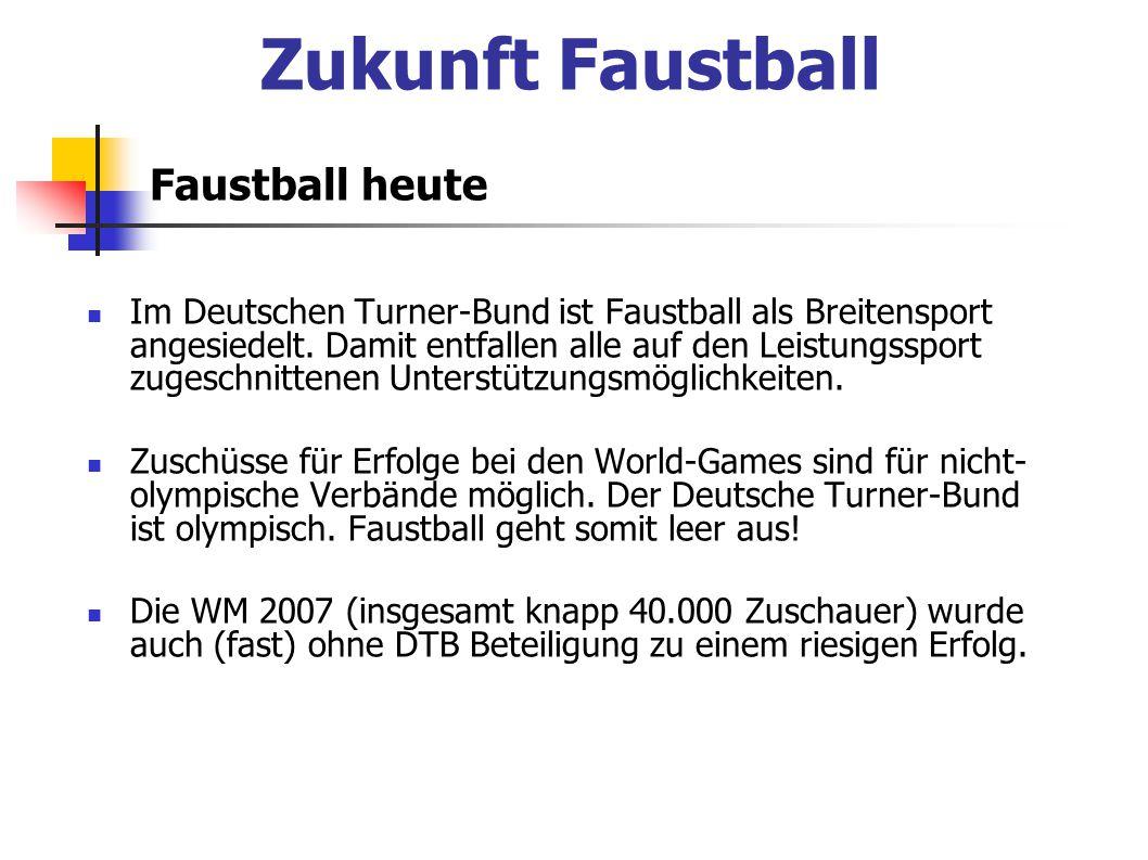 Zukunft Faustball Faustball heute