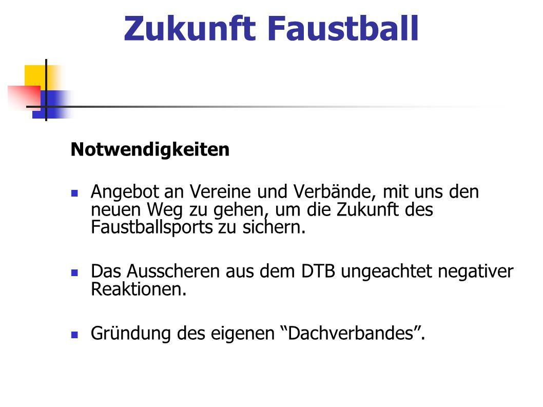 Zukunft Faustball Notwendigkeiten