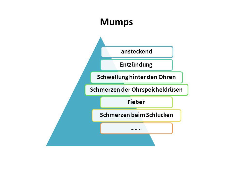 Mumps ansteckend Entzündung Schwellung hinter den Ohren