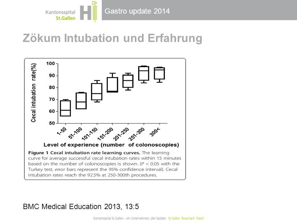 Zökum Intubation und Erfahrung