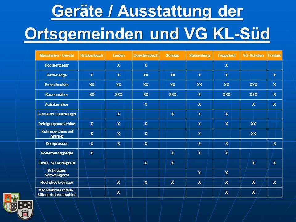 Geräte / Ausstattung der Ortsgemeinden und VG KL-Süd