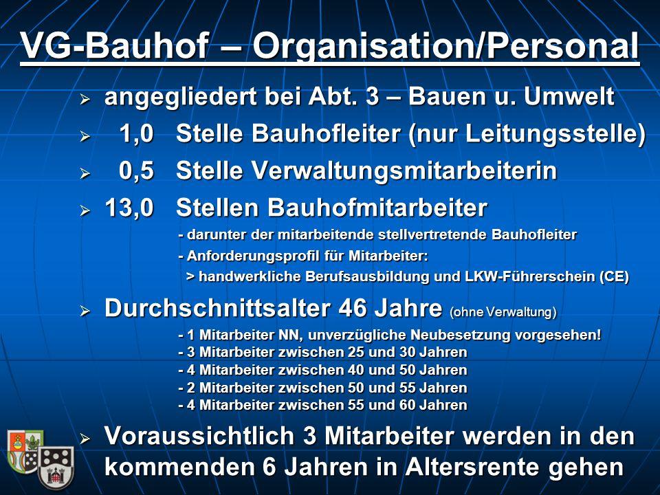 VG-Bauhof – Organisation/Personal