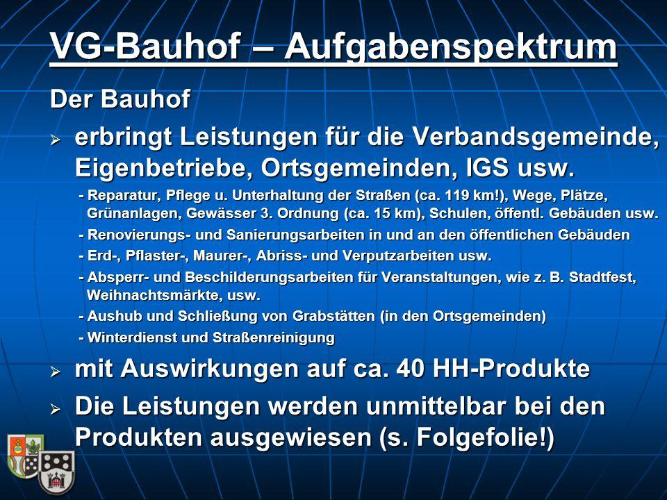 VG-Bauhof – Aufgabenspektrum
