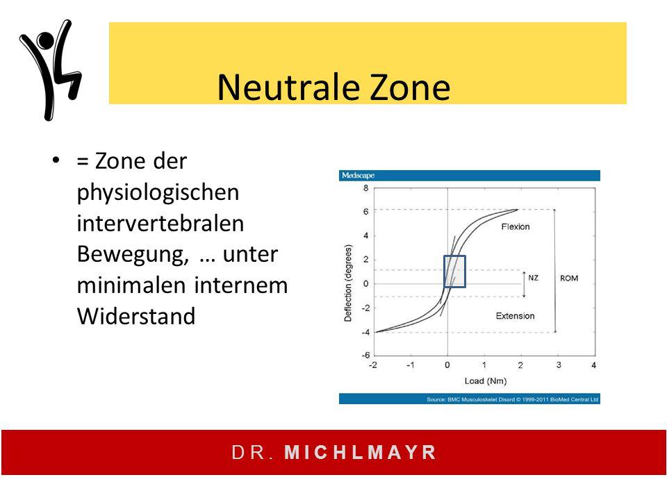 Neutrale Zone = Zone der physiologischen intervertebralen Bewegung, … unter minimalen internem Widerstand.