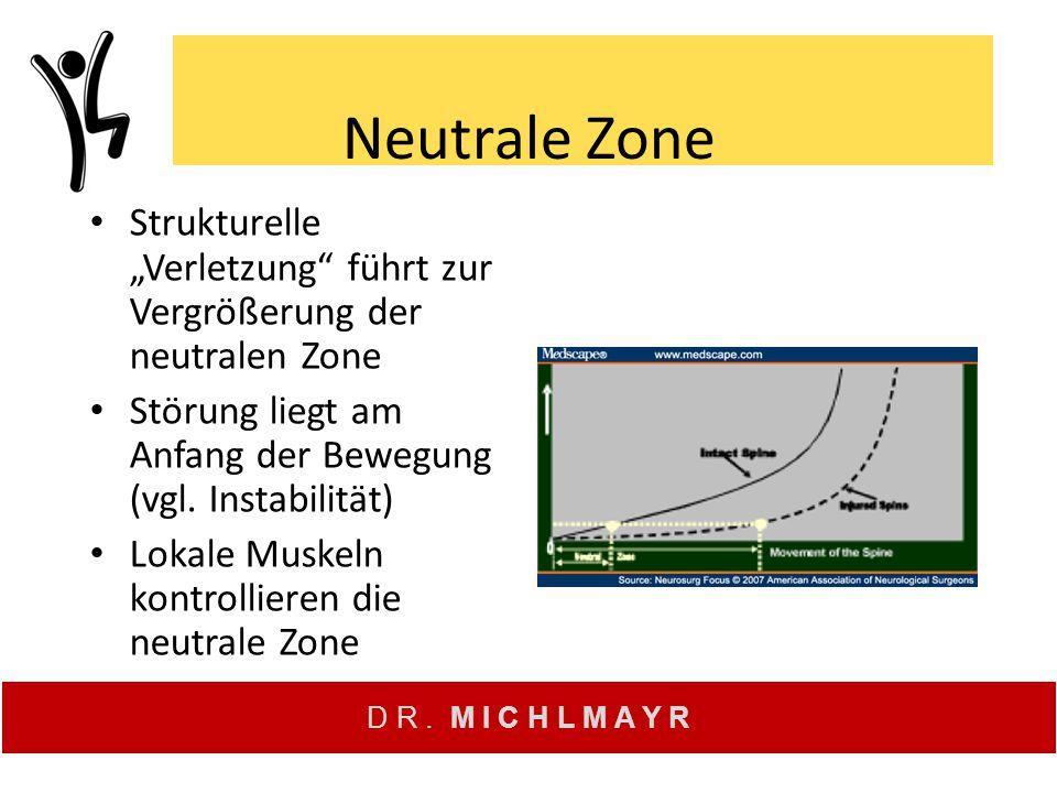 """Neutrale Zone Strukturelle """"Verletzung führt zur Vergrößerung der neutralen Zone. Störung liegt am Anfang der Bewegung (vgl. Instabilität)"""