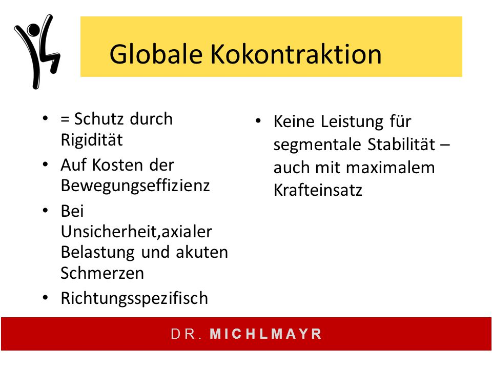 Globale Kokontraktion