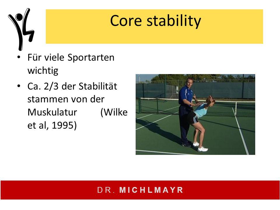 Core stability Für viele Sportarten wichtig