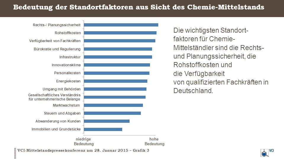 Bedeutung der Standortfaktoren aus Sicht des Chemie-Mittelstands
