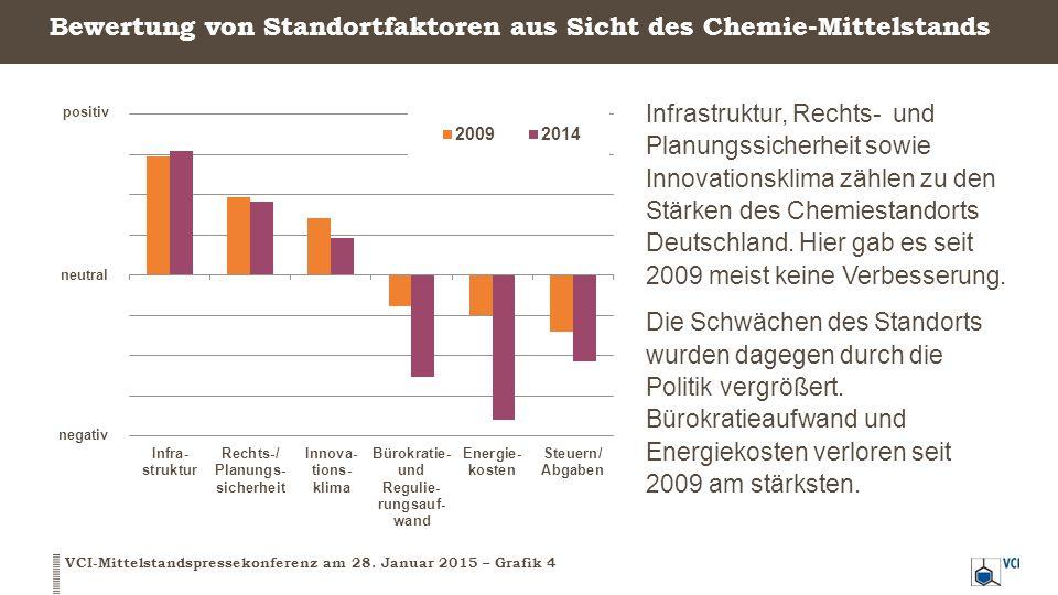 Bewertung von Standortfaktoren aus Sicht des Chemie-Mittelstands
