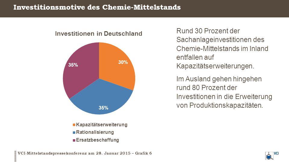 Investitionsmotive des Chemie-Mittelstands