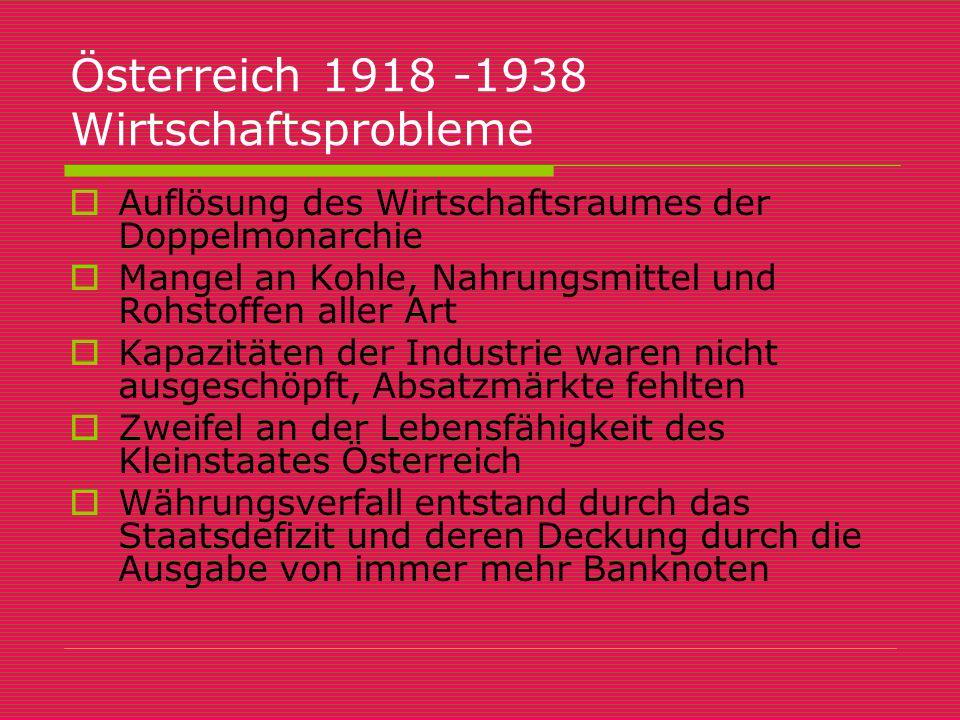 Österreich 1918 -1938 Wirtschaftsprobleme