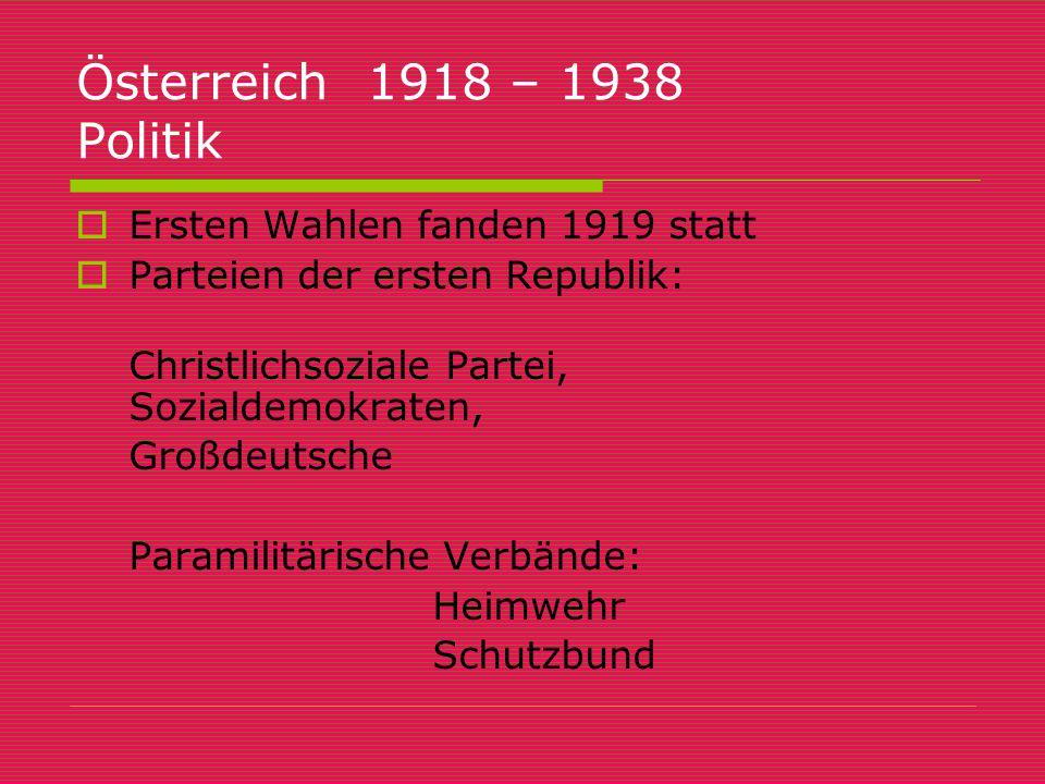 Österreich 1918 – 1938 Politik Ersten Wahlen fanden 1919 statt