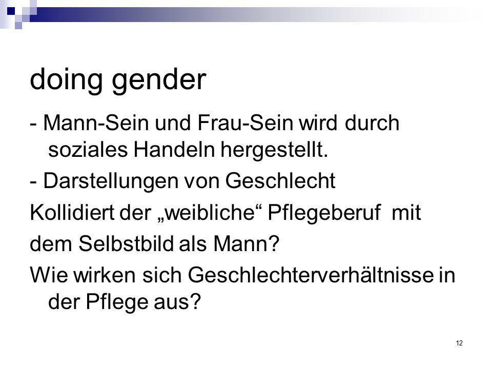 doing gender - Mann-Sein und Frau-Sein wird durch soziales Handeln hergestellt. - Darstellungen von Geschlecht.
