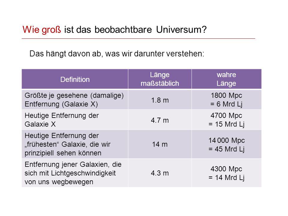 Wie groß ist das beobachtbare Universum