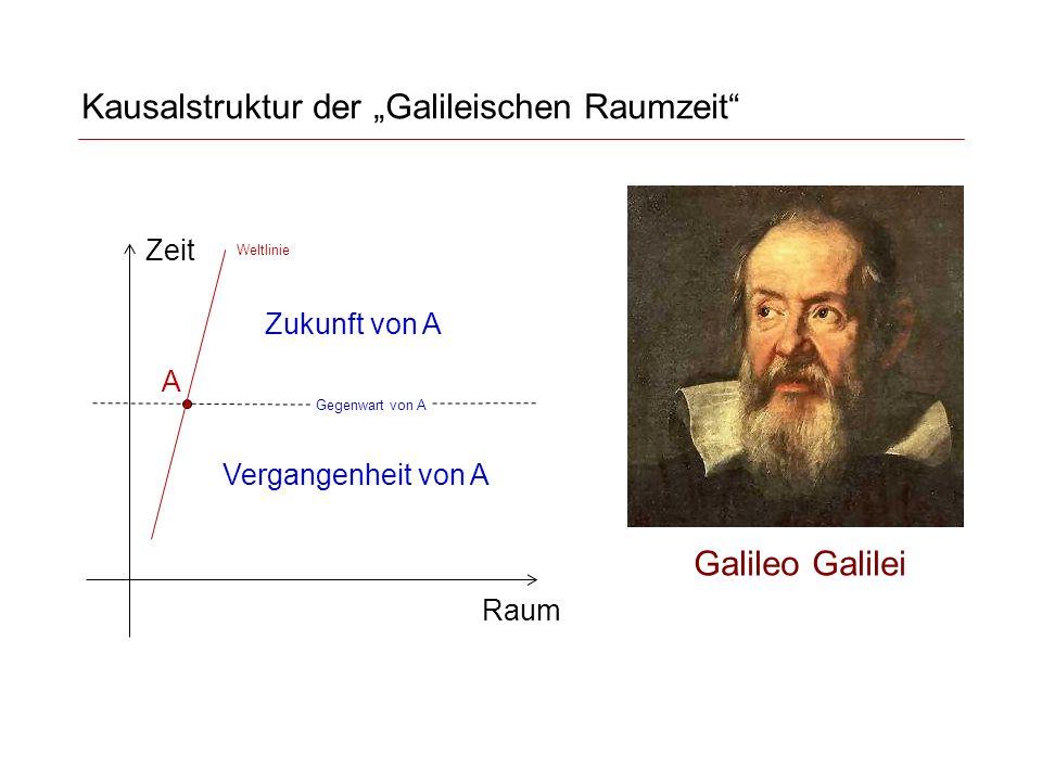 """Kausalstruktur der """"Galileischen Raumzeit"""