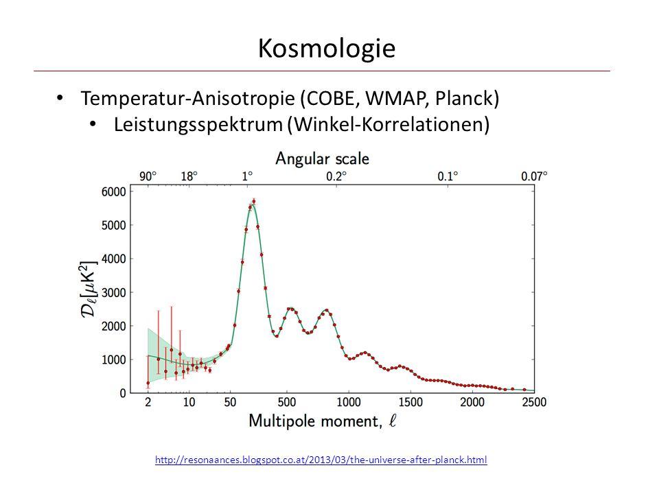Kosmologie Temperatur-Anisotropie (COBE, WMAP, Planck)