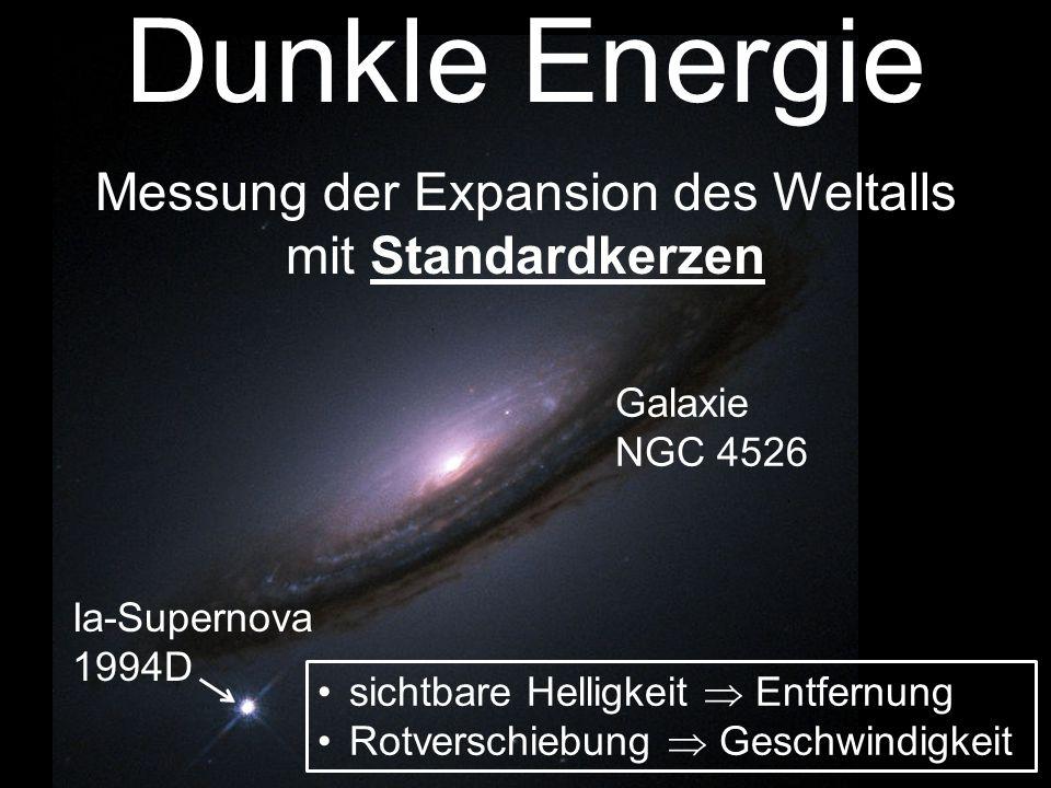 Messung der Expansion des Weltalls mit Standardkerzen
