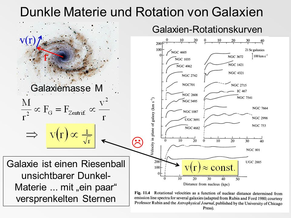 Galaxien-Rotationskurven