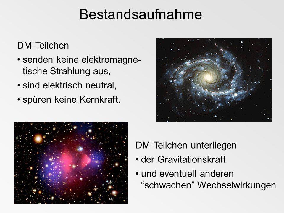 Bestandsaufnahme DM-Teilchen