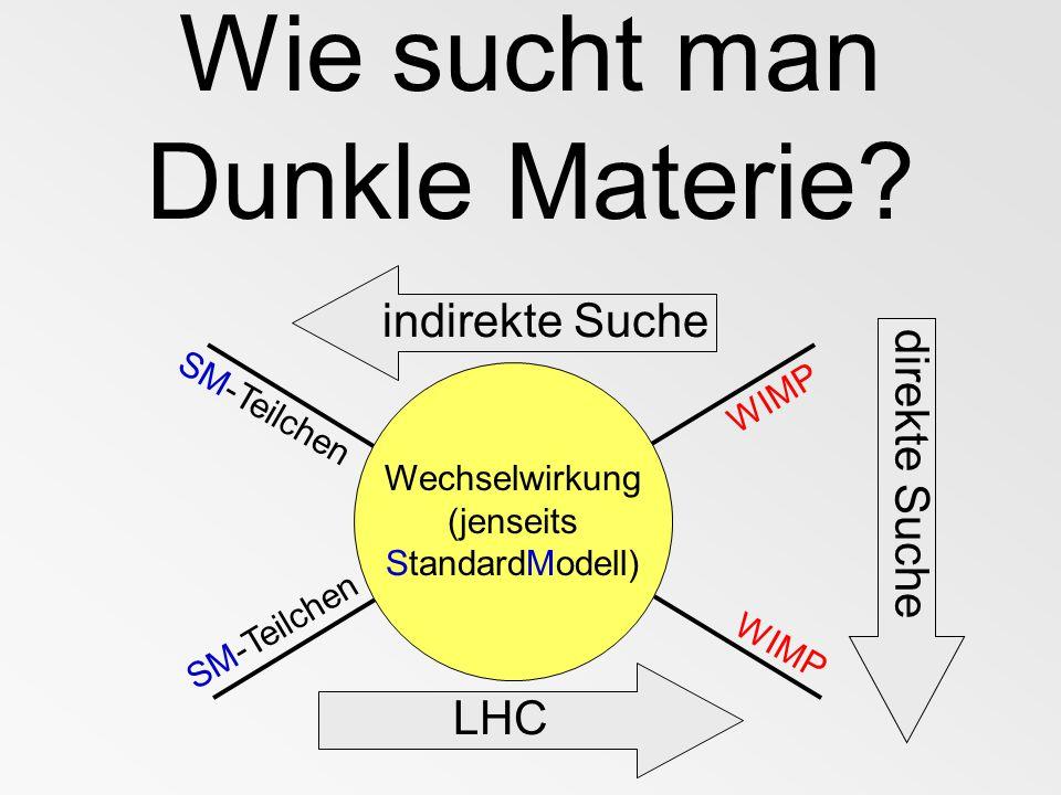 Wie sucht man Dunkle Materie