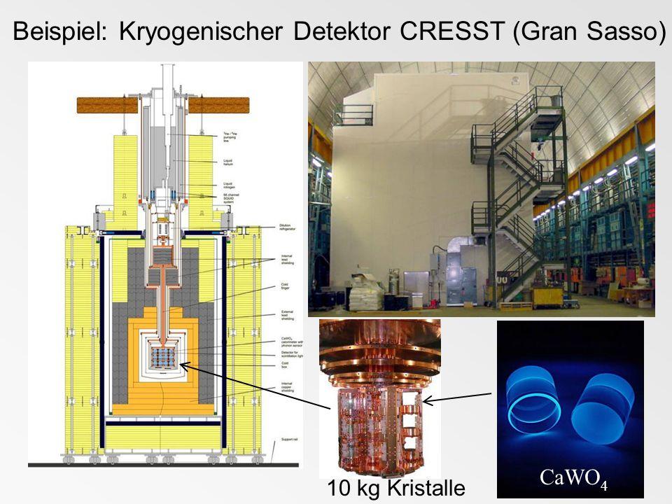 Beispiel: Kryogenischer Detektor CRESST (Gran Sasso)