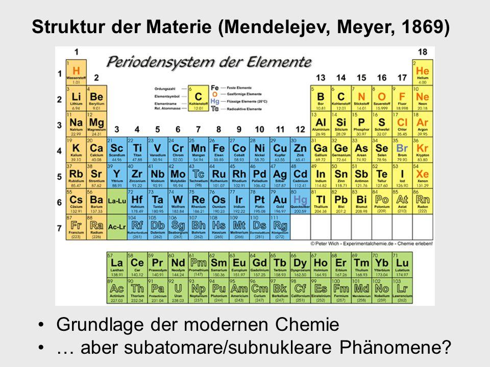 Struktur der Materie (Mendelejev, Meyer, 1869)
