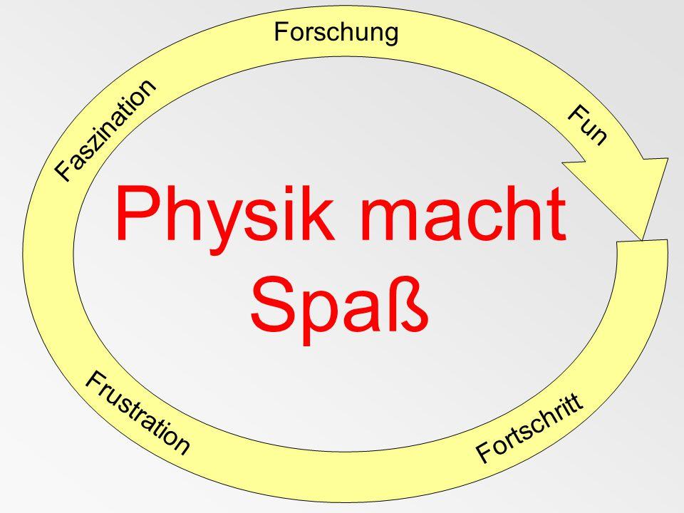 Forschung Faszination Fun Physik macht Spaß Frustration Fortschritt