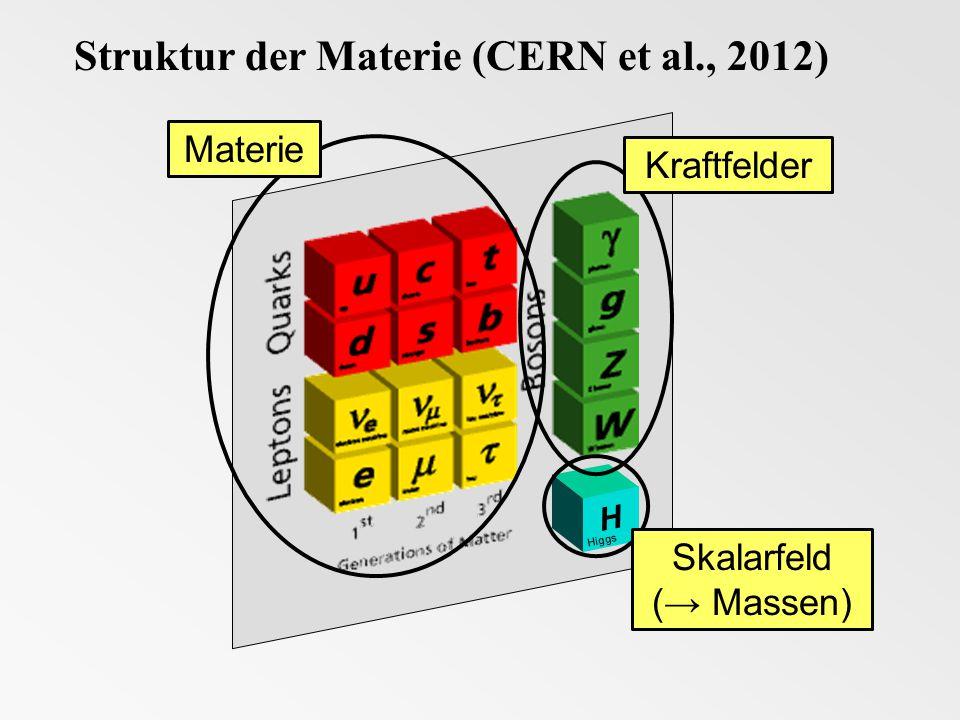 Struktur der Materie (CERN et al., 2012)