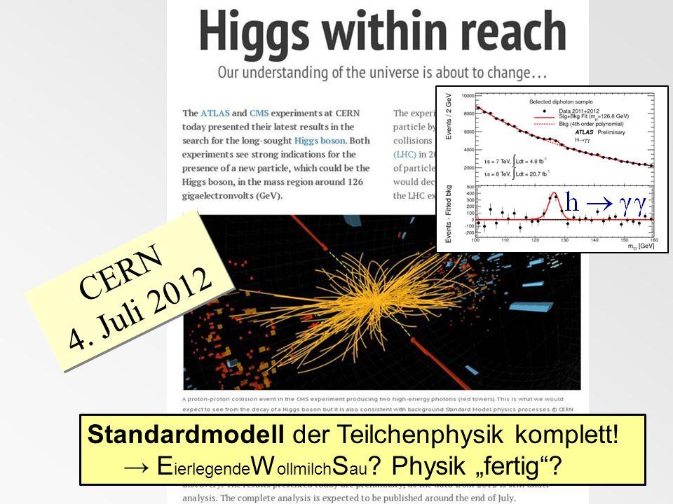 CERN 4. Juli 2012 Standardmodell der Teilchenphysik komplett!