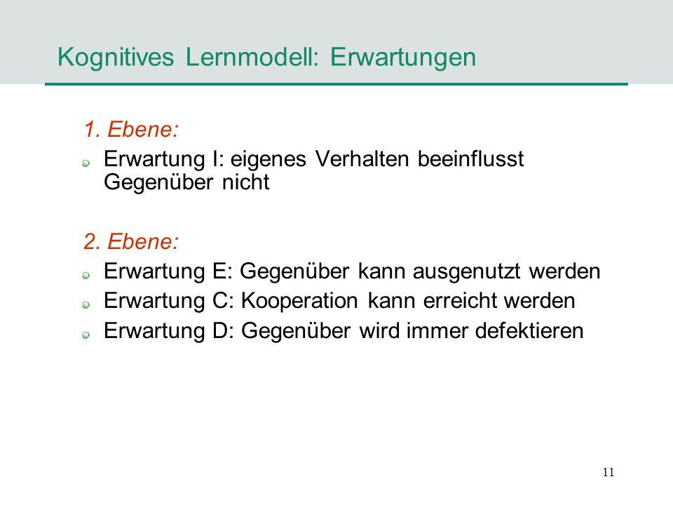 Kognitives Lernmodell: Erwartungen