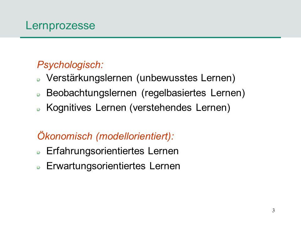 Lernprozesse Psychologisch: Verstärkungslernen (unbewusstes Lernen)