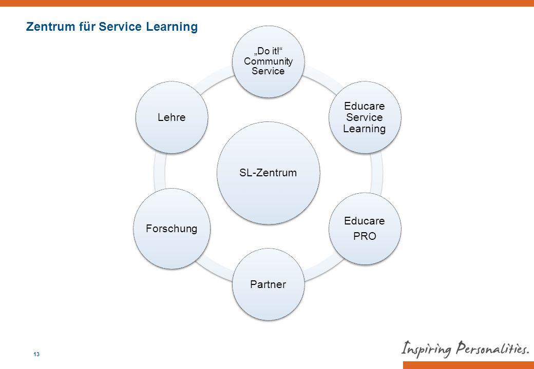 Zentrum für Service Learning