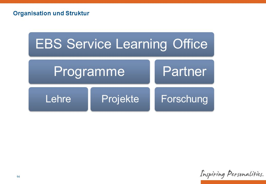 EBS Service Learning Office