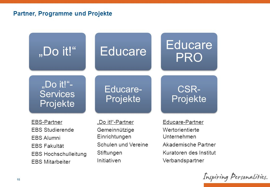 """Do it! -Services Projekte"