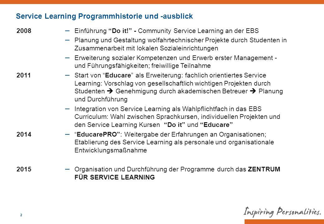 Service Learning Programmhistorie und -ausblick