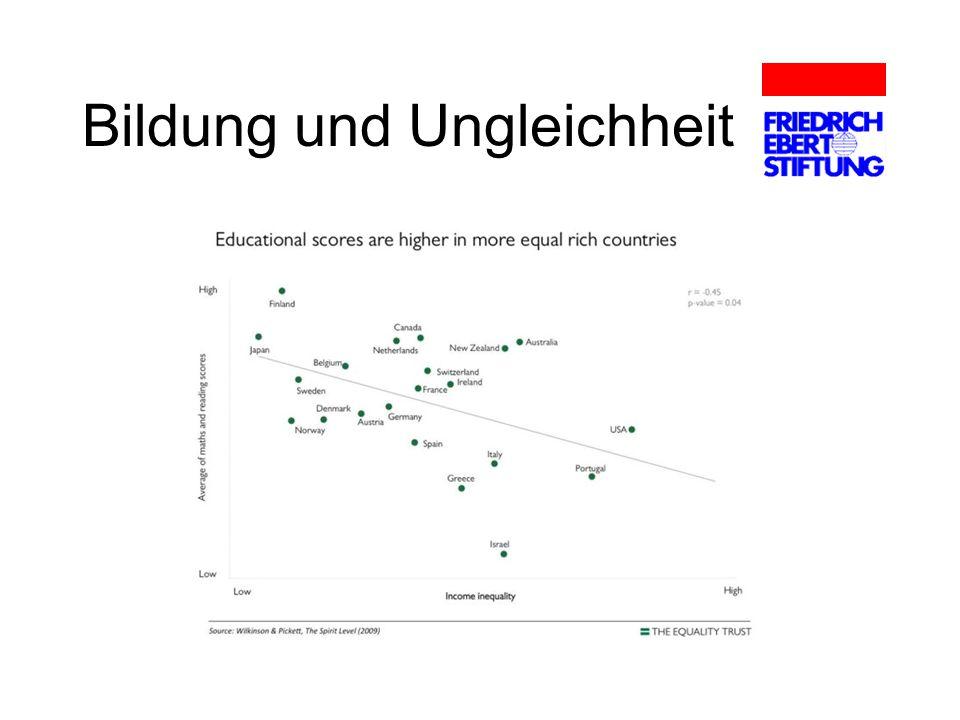 Bildung und Ungleichheit